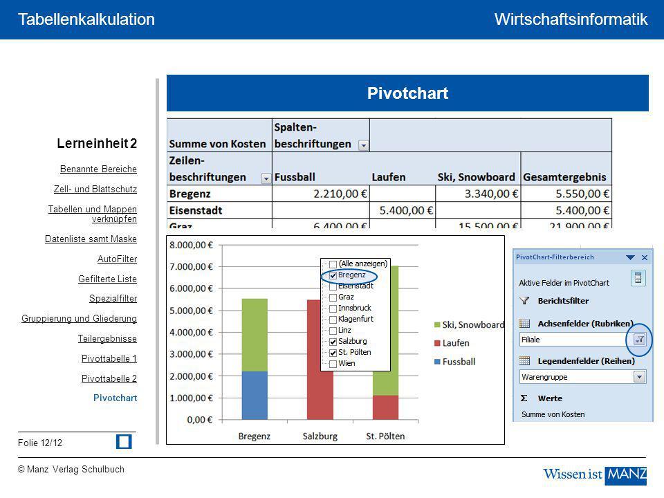 © Manz Verlag Schulbuch Wirtschaftsinformatik Folie 12/12 Tabellenkalkulation Pivotchart Lerneinheit 2 Benannte Bereiche Zell- und Blattschutz Tabelle