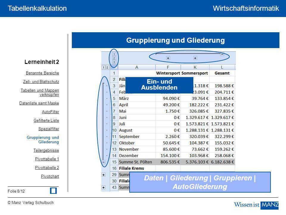 © Manz Verlag Schulbuch Wirtschaftsinformatik Folie 8/12 Tabellenkalkulation Gruppierung und Gliederung Daten | Gliederung | Gruppieren | AutoGliederu