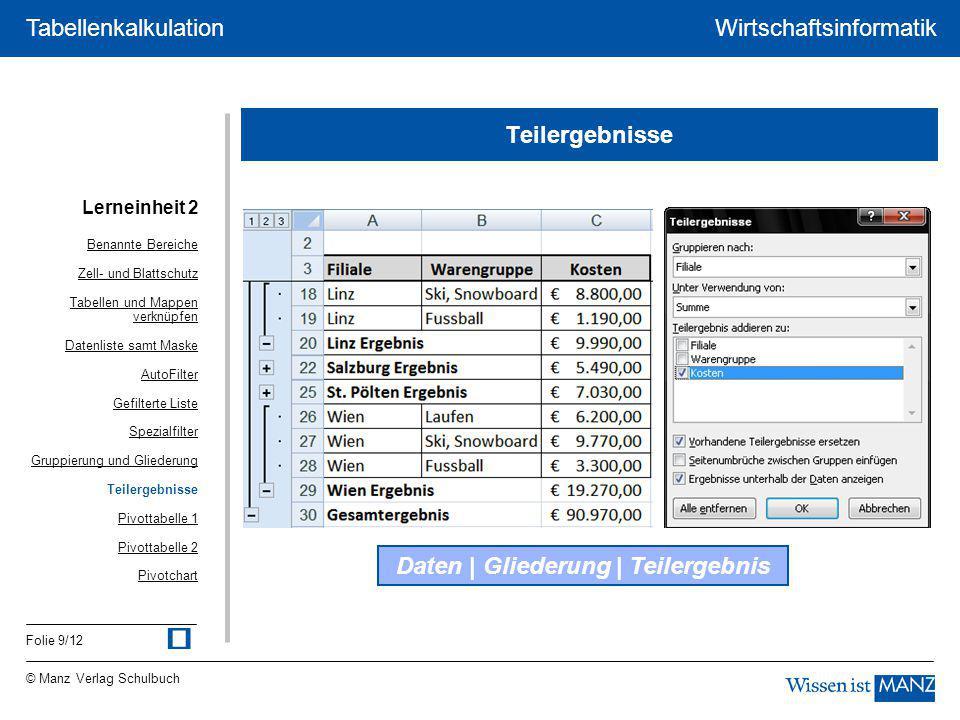 © Manz Verlag Schulbuch Wirtschaftsinformatik Folie 9/12 Tabellenkalkulation Teilergebnisse Daten | Gliederung | Teilergebnis Lerneinheit 2 Benannte B