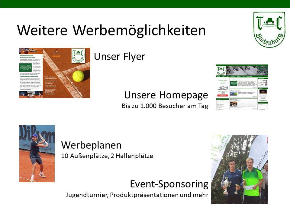 Weitere Werbemöglichkeiten Unser Flyer Unsere Homepage Bis zu 1.000 Besucher am Tag Werbeplanen 10 Außenplätze, 2 Hallenplätze Event-Sponsoring Jugend
