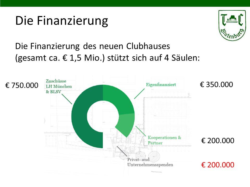 Die Finanzierung Die Finanzierung des neuen Clubhauses (gesamt ca. € 1,5 Mio.) stützt sich auf 4 Säulen: € 350.000 € 750.000 € 200.000