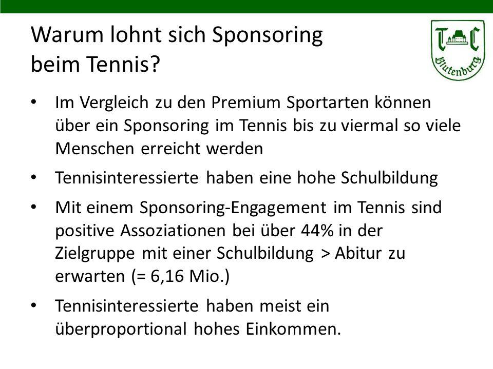 Warum lohnt sich Sponsoring beim Tennis? Im Vergleich zu den Premium Sportarten können über ein Sponsoring im Tennis bis zu viermal so viele Menschen
