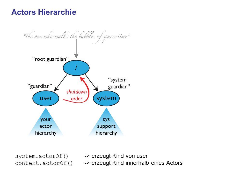 Actors Hierarchie system.actorOf() -> erzeugt Kind von user context.actorOf() -> erzeugt Kind innerhalb eines Actors
