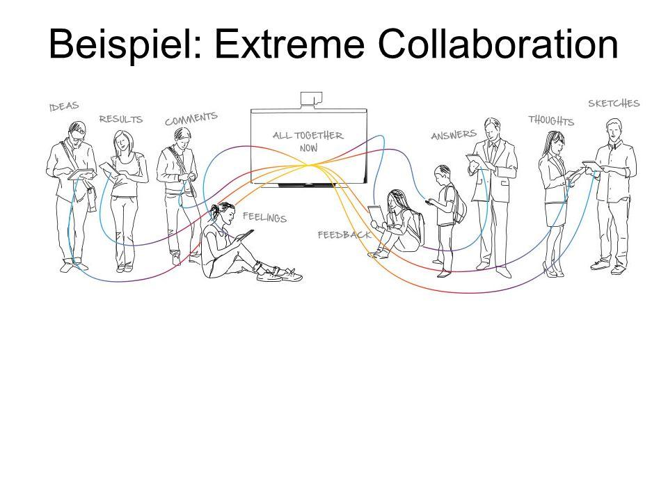 Beispiel: Extreme Collaboration