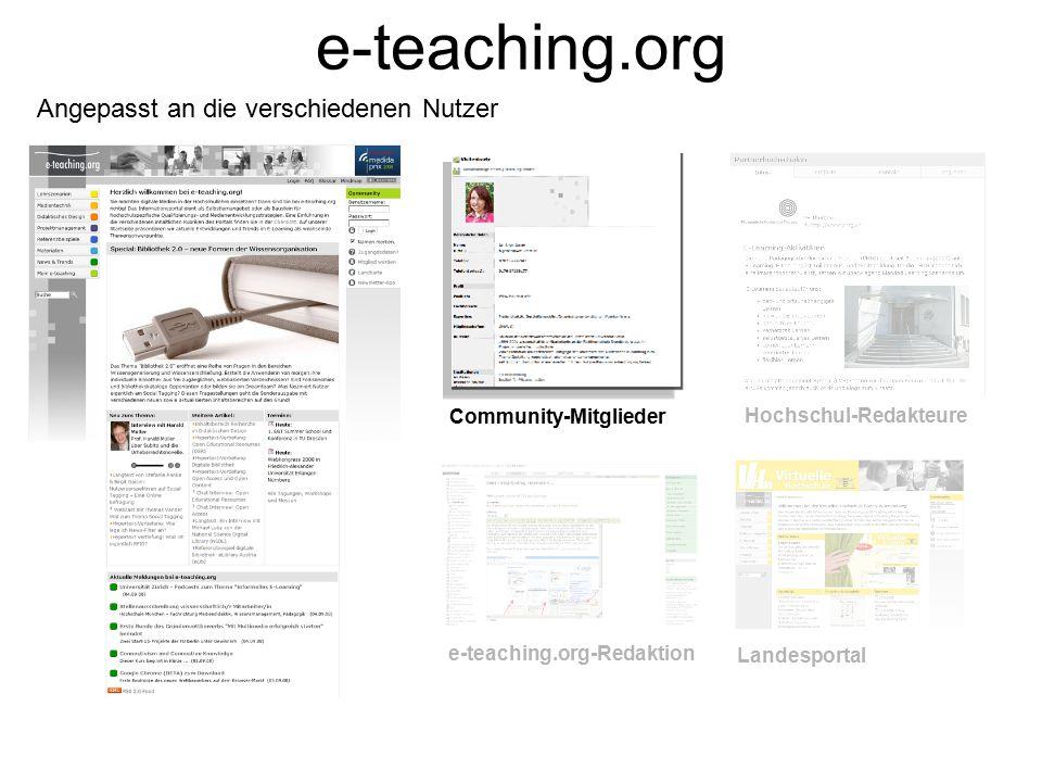 Angepasst an die verschiedenen Nutzer Community-Mitglieder Hochschul-Redakteure e-teaching.org-Redaktion Landesportal e-teaching.org