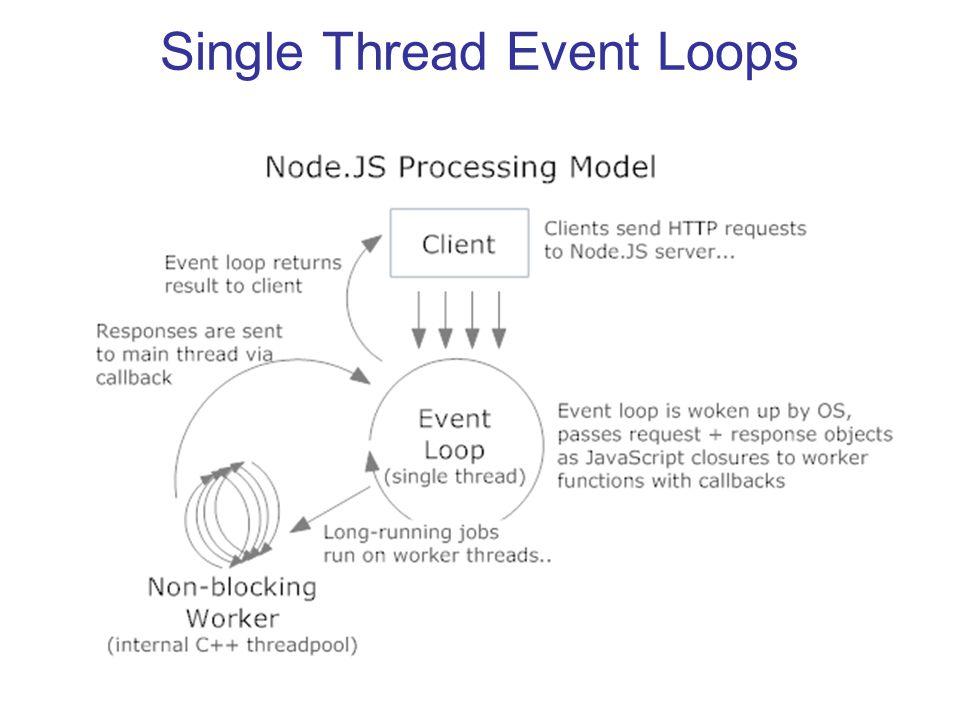 Single Thread Event Loops