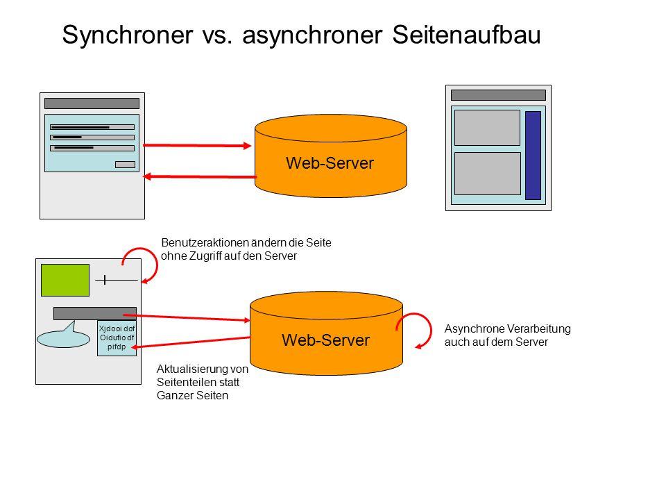 Synchroner vs. asynchroner Seitenaufbau Web-Server Benutzeraktionen ändern die Seite ohne Zugriff auf den Server Web-Server Xjdooi dof Oidufio df pifd