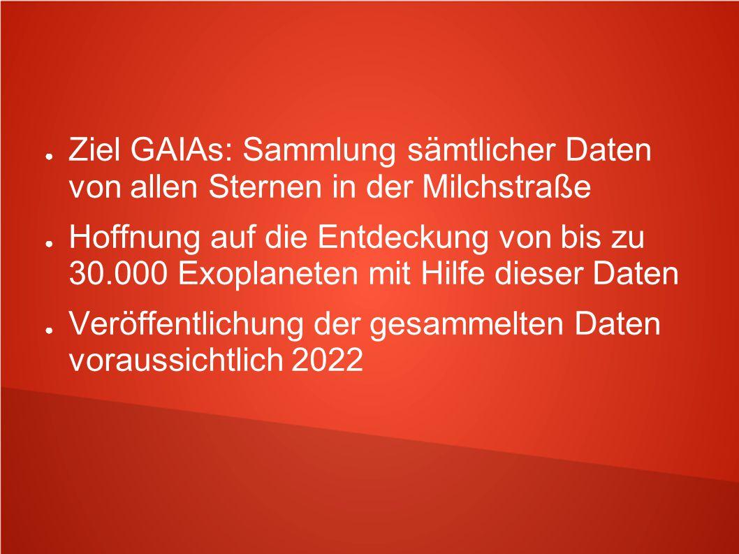 ● Ziel GAIAs: Sammlung sämtlicher Daten von allen Sternen in der Milchstraße ● Hoffnung auf die Entdeckung von bis zu 30.000 Exoplaneten mit Hilfe die