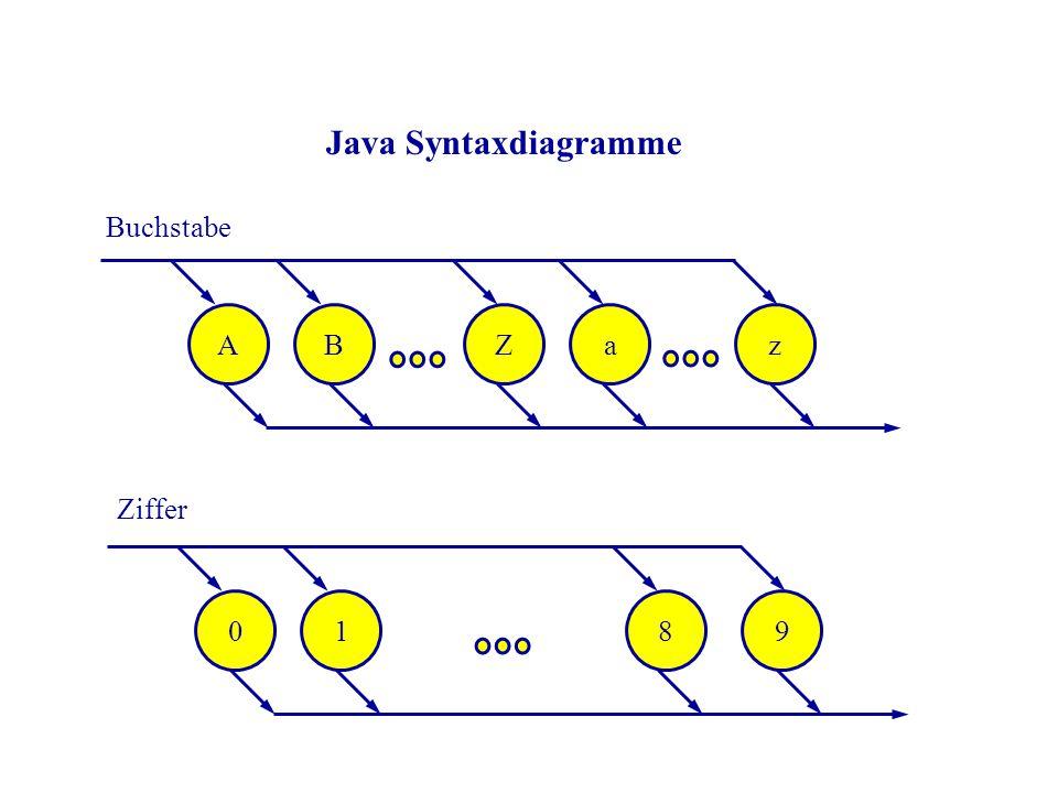 ABZaz Buchstabe Ziffer 0189 Java Syntaxdiagramme