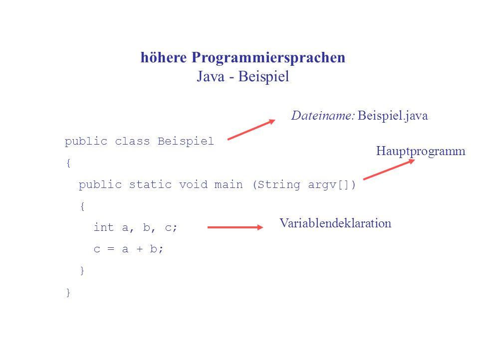 höhere Programmiersprachen Java - Beispiel public class Beispiel { public static void main (String argv[]) { int a, b, c; c = a + b; } Dateiname: Beispiel.java Variablendeklaration Hauptprogramm