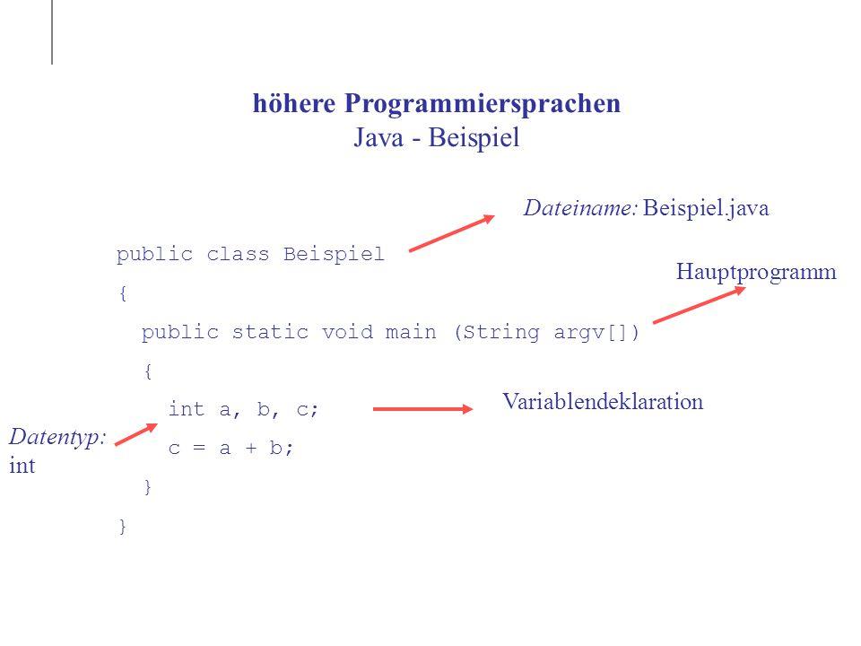 höhere Programmiersprachen Java - Beispiel public class Beispiel { public static void main (String argv[]) { int a, b, c; c = a + b; } Dateiname: Beispiel.java Variablendeklaration Hauptprogramm Datentyp: int