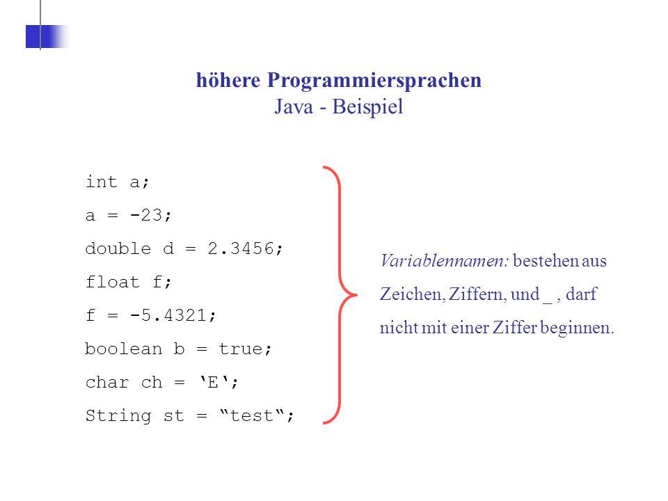 höhere Programmiersprachen Java - Beispiel int a; a = -23; double d = 2.3456; float f; f = -5.4321; boolean b = true; char ch = 'E'; String st = test ; Variablennamen: bestehen aus Zeichen, Ziffern, und _, darf nicht mit einer Ziffer beginnen.