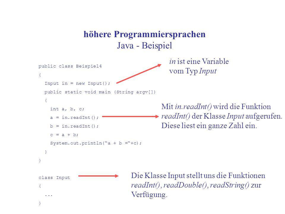 höhere Programmiersprachen Java - Beispiel public class Beispiel4 { Input in = new Input(); public static void main (String argv[]) { int a, b, c; a = in.readInt(); b = in.readInt(); c = a + b; System.out.println( a + b = +c); } class Input {...