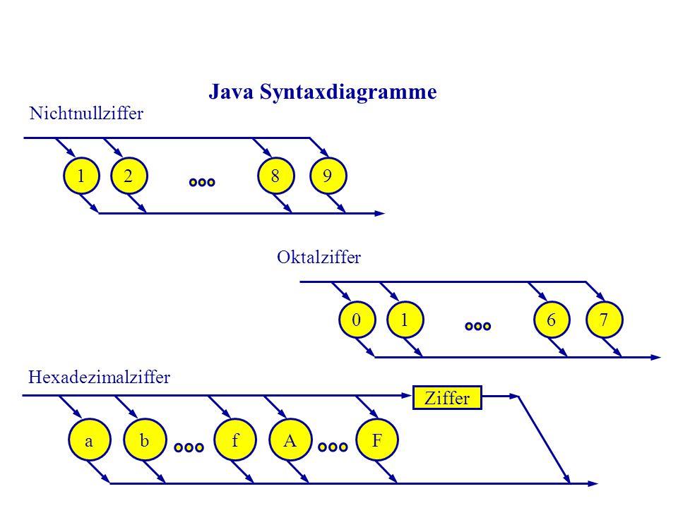 Java Syntaxdiagramme Hexadezimalziffer abfAF Ziffer Nichtnullziffer 1289 Oktalziffer 0167