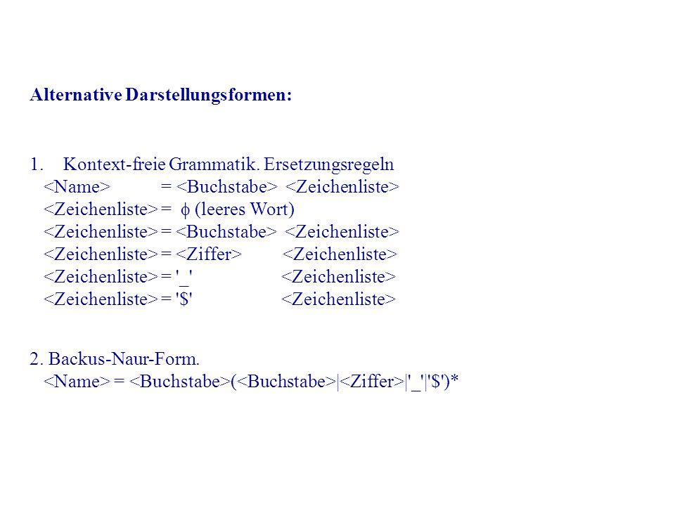 Alternative Darstellungsformen: 1.Kontext-freie Grammatik. Ersetzungsregeln = =  (leeres Wort) = = '_' = '$' 2. Backus-Naur-Form. = ( | |'_'|'$')*