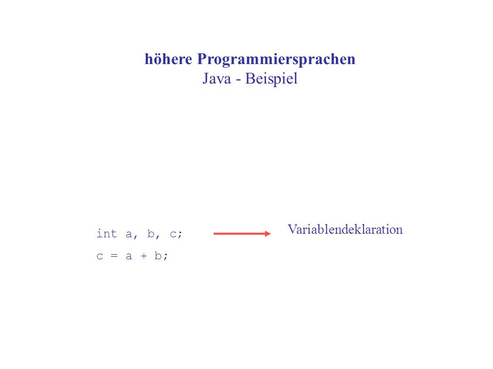höhere Programmiersprachen Java - Beispiel int a, b, c; c = a + b; Variablendeklaration