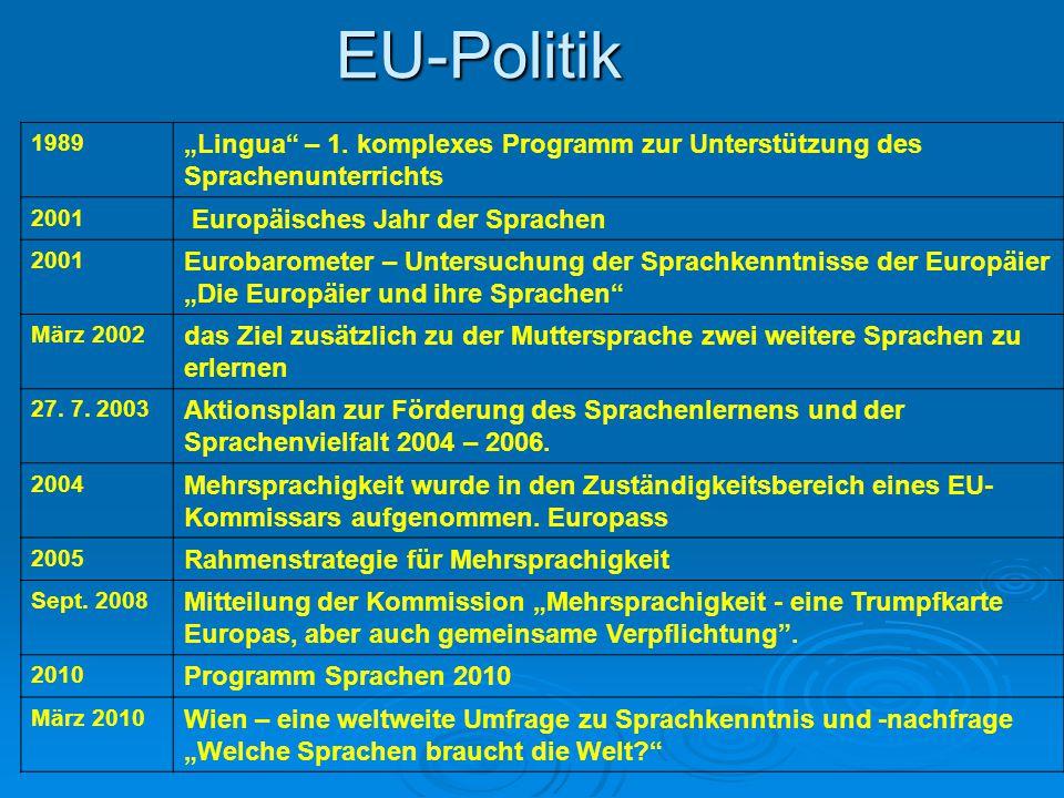 """EU-Politik 1989 """"Lingua"""" – 1. komplexes Programm zur Unterstützung des Sprachenunterrichts 2001 Europäisches Jahr der Sprachen 2001 Eurobarometer – Un"""