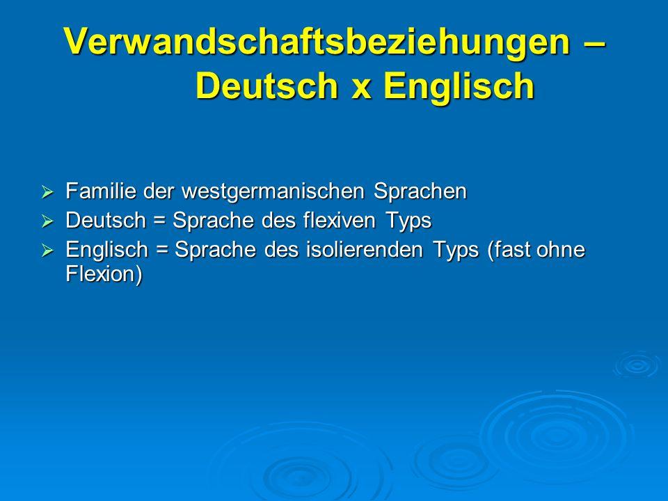 Verwandschaftsbeziehungen – Deutsch x Englisch  Familie der westgermanischen Sprachen  Deutsch = Sprache des flexiven Typs  Englisch = Sprache des isolierenden Typs (fast ohne Flexion)