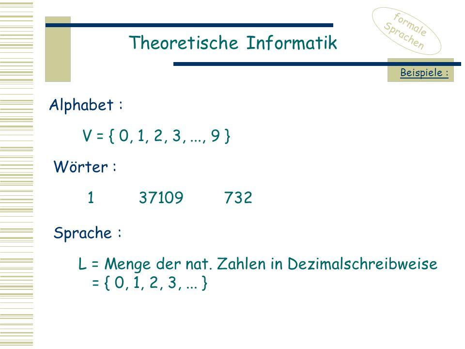 Theoretische Informatik formale Sprachen Beispiele : V = { 0, 1, 2, 3,..., 9 } Alphabet : Wörter : 137109732 Sprache : L = Menge der nat. Zahlen in De