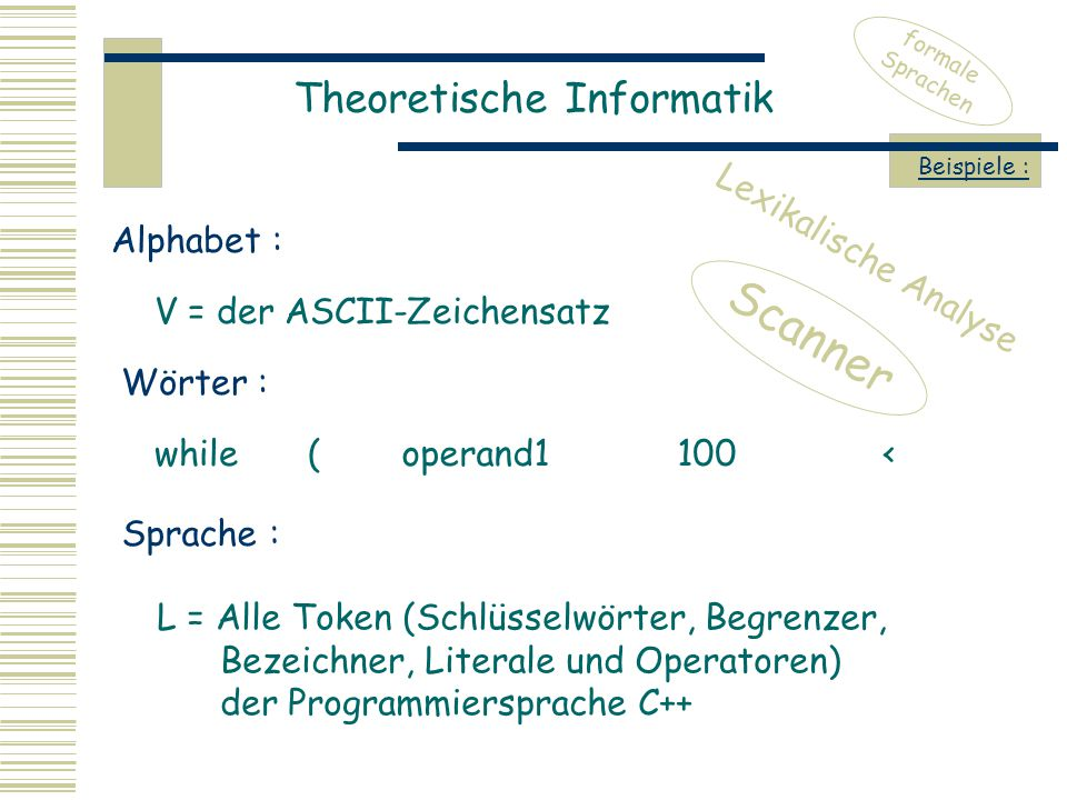 Theoretische Informatik formale Sprachen Beispiele : V = der ASCII-Zeichensatz Alphabet : Wörter : while Sprache : L = Alle Token (Schlüsselwörter, Begrenzer, Bezeichner, Literale und Operatoren) der Programmiersprache C++ (operand1<100 Scanner Lexikalische Analyse