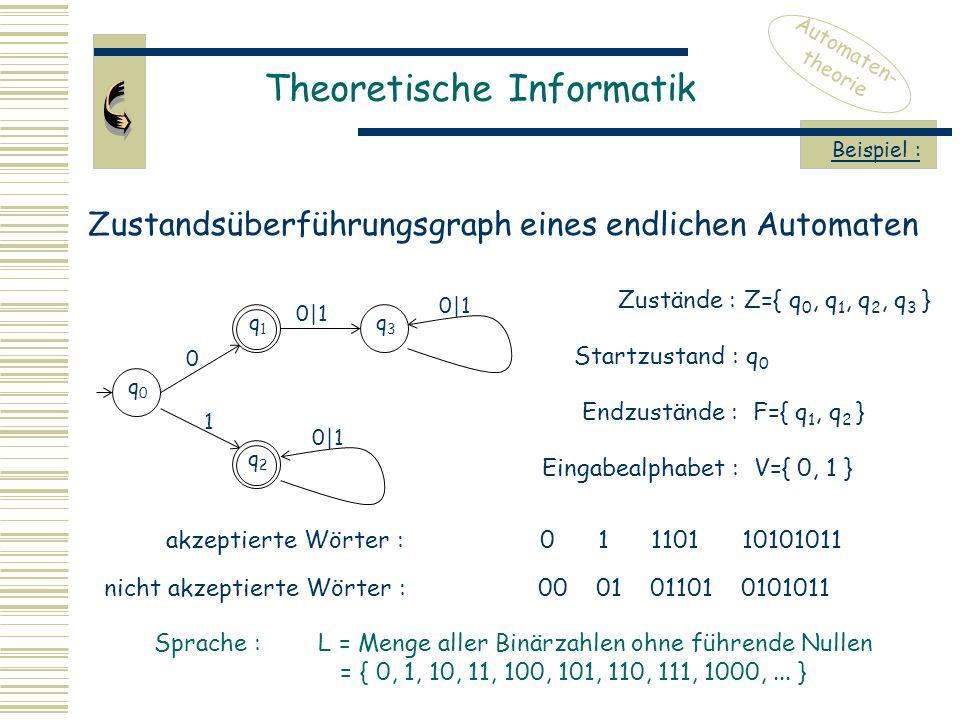 Theoretische Informatik Automaten- theorie Zustandsüberführungsgraph eines endlichen Automaten Beispiel : q0q0 q3q3 0 1 0|1 q2q2 q1q1 Zustände : Z={ q 0, q 1, q 2, q 3 } Eingabealphabet : V={ 0, 1 } Startzustand : q 0 Endzustände : F={ q 1, q 2 } akzeptierte Wörter : 0 1 1101 10101011 nicht akzeptierte Wörter : 00 01 01101 0101011 Sprache : L = Menge aller Binärzahlen ohne führende Nullen = { 0, 1, 10, 11, 100, 101, 110, 111, 1000,...