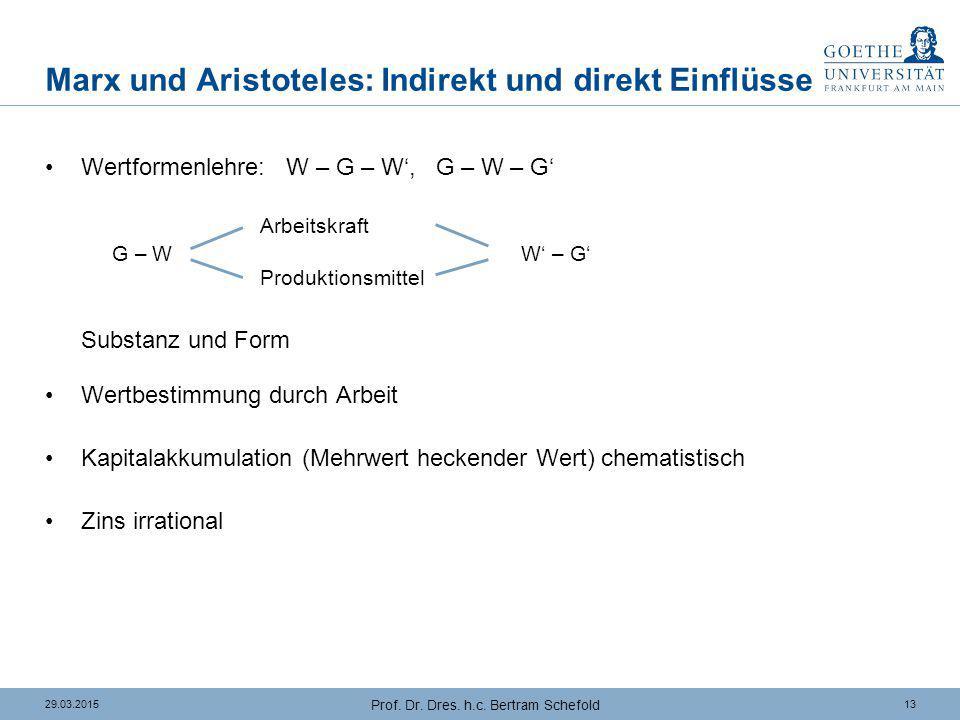 1329.03.2015 Prof. Dr. Dres. h.c. Bertram Schefold Marx und Aristoteles: Indirekt und direkt Einflüsse Wertformenlehre: W – G – W', G – W – G' Substan