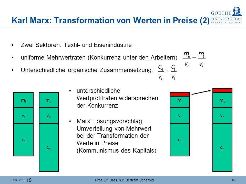 1529.03.2015 Prof. Dr. Dres. h.c. Bertram Schefold Zwei Sektoren: Textil- und Eisenindustrie uniforme Mehrwertraten (Konkurrenz unter den Arbeitern) U