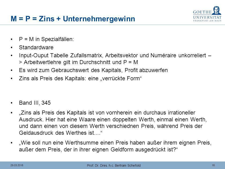 1629.03.2015 Prof. Dr. Dres. h.c. Bertram Schefold M = P = Zins + Unternehmergewinn P = M in Spezialfällen: Standardware Input-Ouput Tabelle Zufallsma