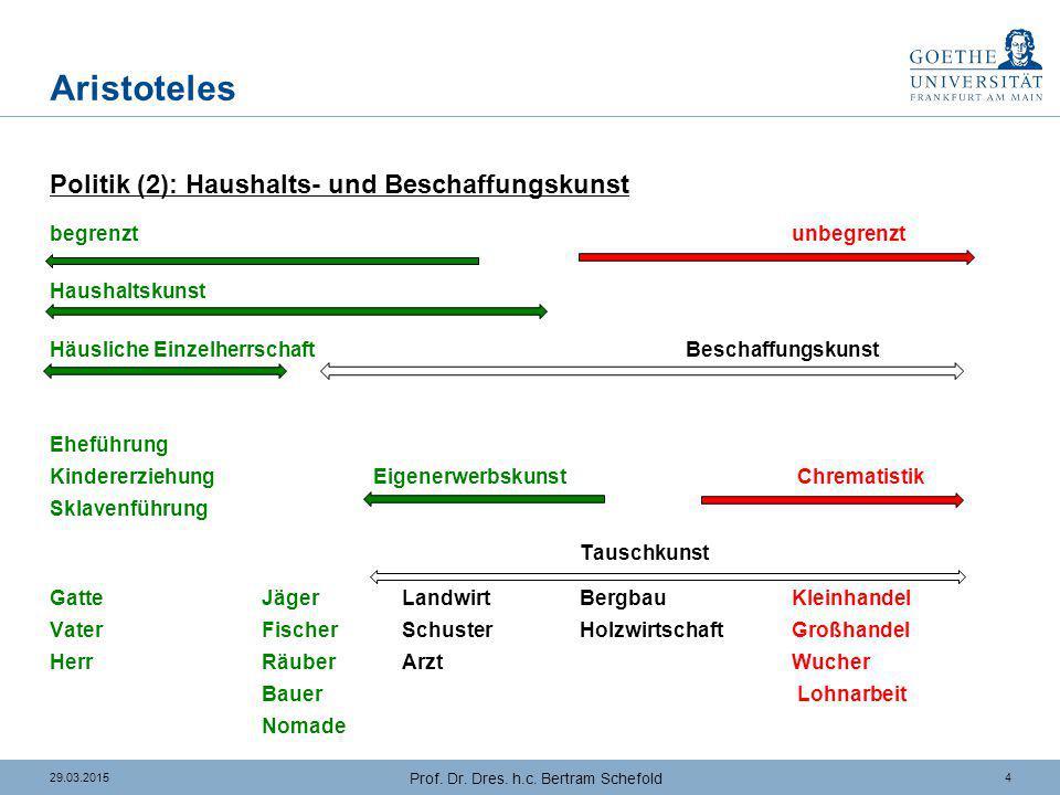 429.03.2015 Prof. Dr. Dres. h.c. Bertram Schefold Aristoteles Politik (2): Haushalts- und Beschaffungskunst begrenztunbegrenzt Haushaltskunst Häuslich