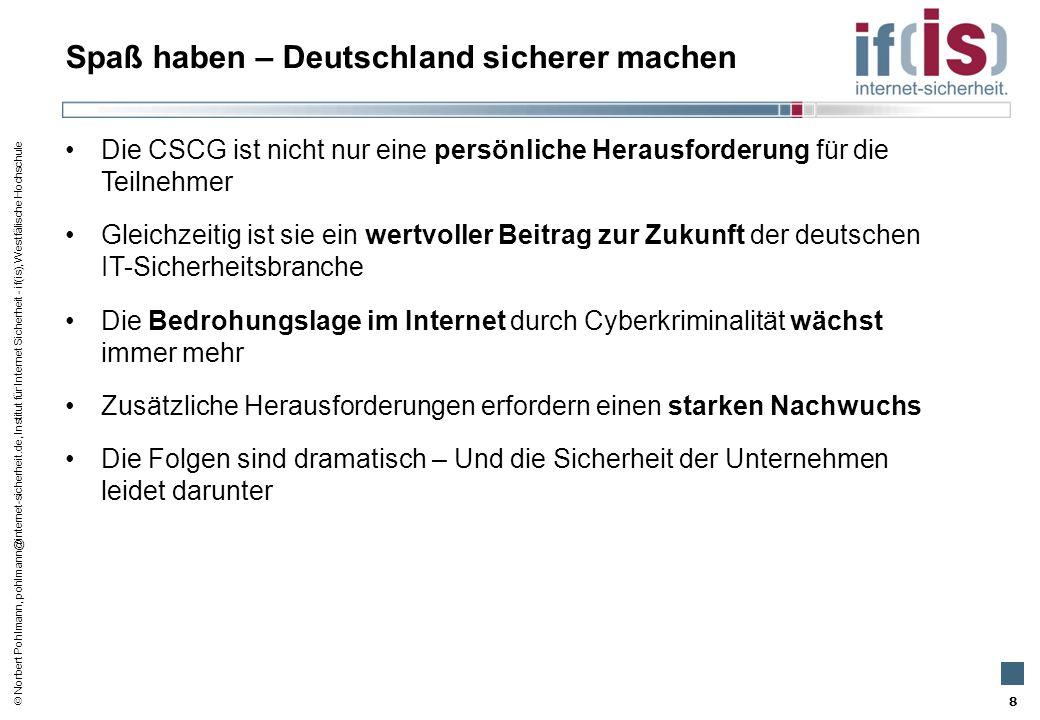  Norbert Pohlmann, pohlmann@internet-sicherheit.de, Institut für Internet Sicherheit - if(is), Westfälische Hochschule Spaß haben – Deutschland siche