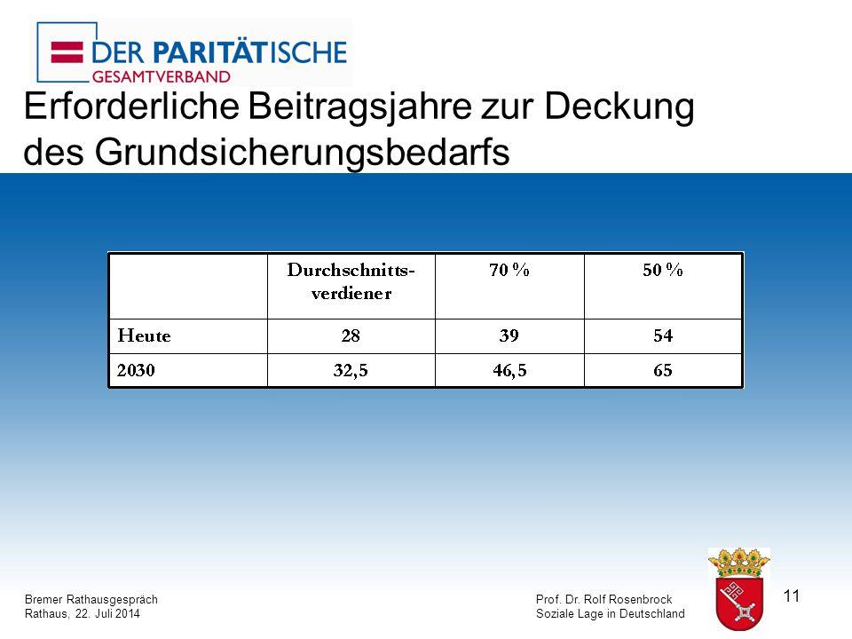 11 Bremer RathausgesprächProf. Dr. Rolf Rosenbrock Rathaus, 22.
