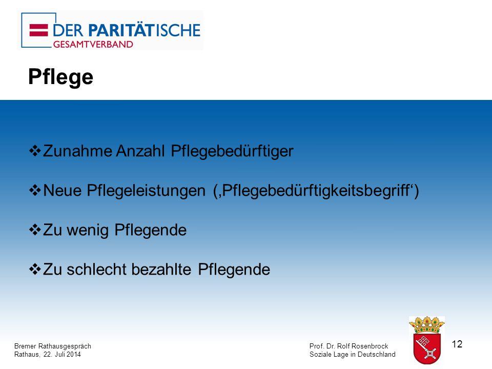 12 Bremer RathausgesprächProf. Dr. Rolf Rosenbrock Rathaus, 22.