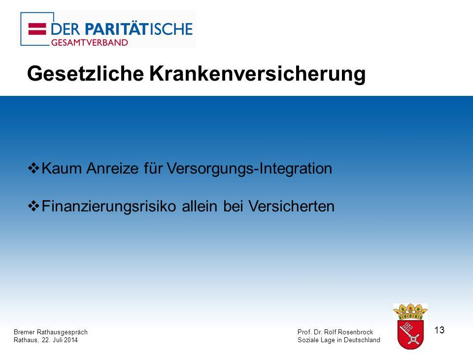 13 Bremer RathausgesprächProf. Dr. Rolf Rosenbrock Rathaus, 22.