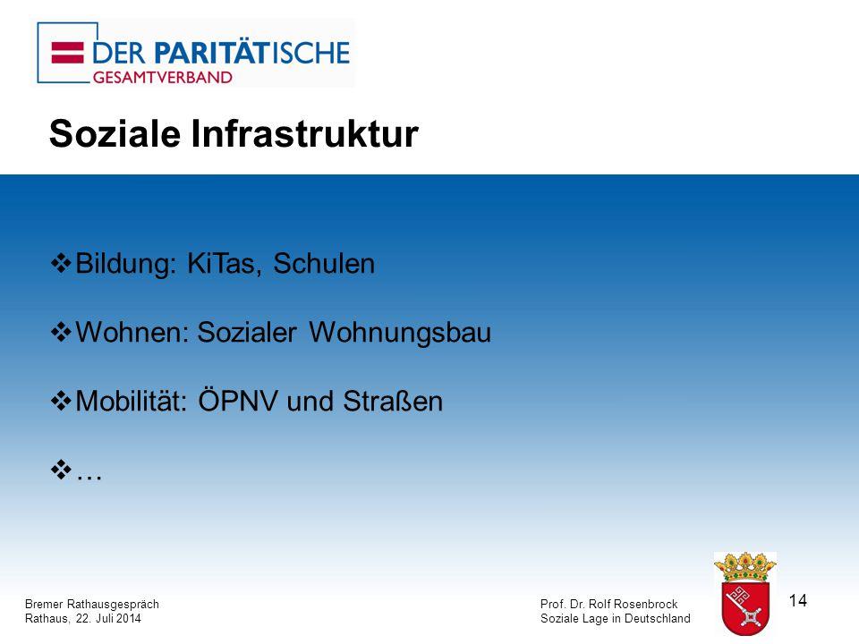 14 Bremer RathausgesprächProf. Dr. Rolf Rosenbrock Rathaus, 22.