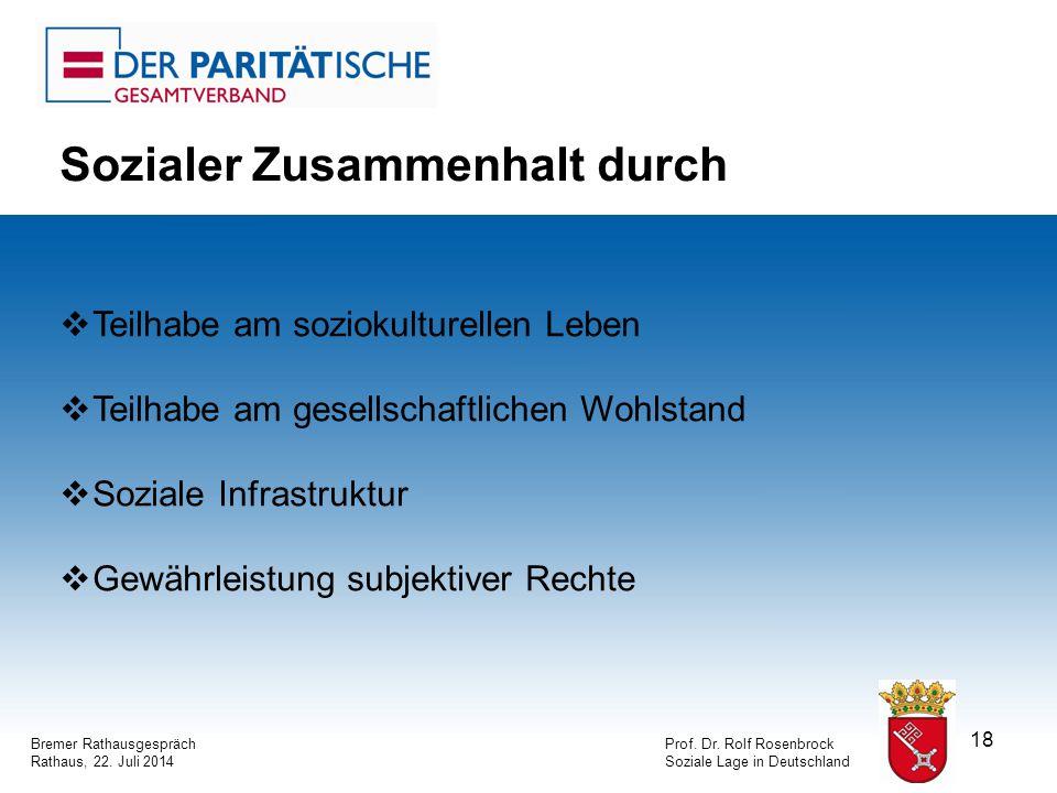 18 Bremer RathausgesprächProf. Dr. Rolf Rosenbrock Rathaus, 22.