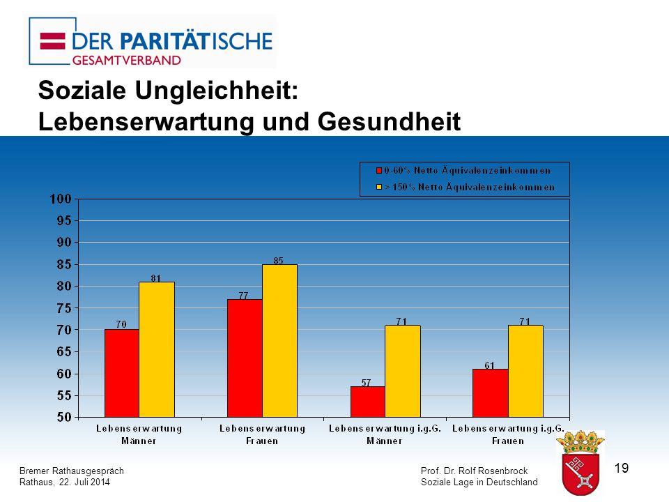 19 Bremer RathausgesprächProf. Dr. Rolf Rosenbrock Rathaus, 22.
