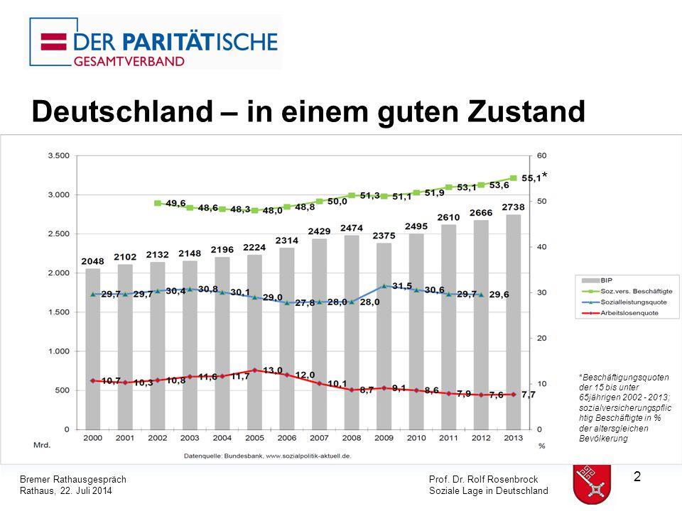 2 Deutschland – in einem guten Zustand Bremer RathausgesprächProf.