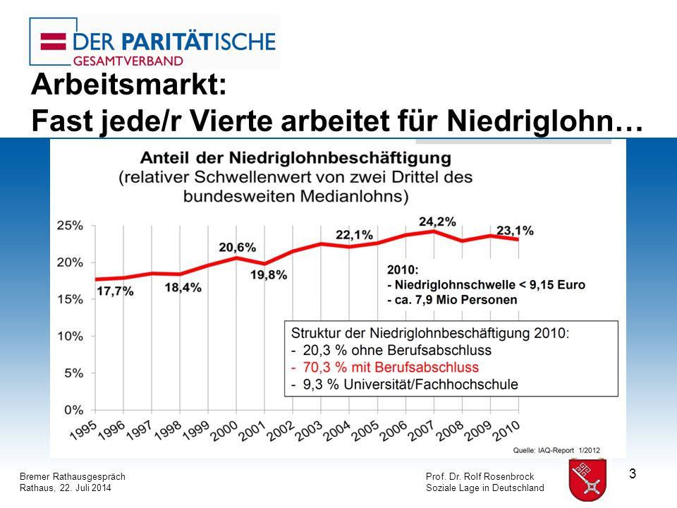 3 Arbeitsmarkt: Fast jede/r Vierte arbeitet für Niedriglohn… Bremer RathausgesprächProf.