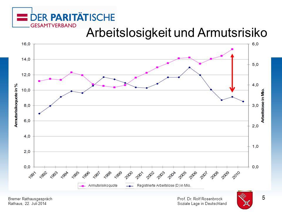 5 Arbeitslosigkeit und Armutsrisiko Bremer RathausgesprächProf.