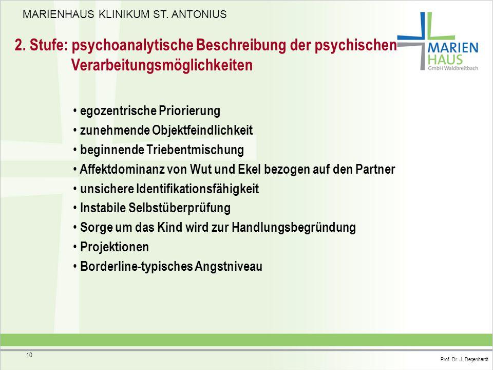 MARIENHAUS KLINIKUM ST. ANTONIUS Prof. Dr. J. Degenhardt 10 2. Stufe: psychoanalytische Beschreibung der psychischen Verarbeitungsmöglichkeiten egozen