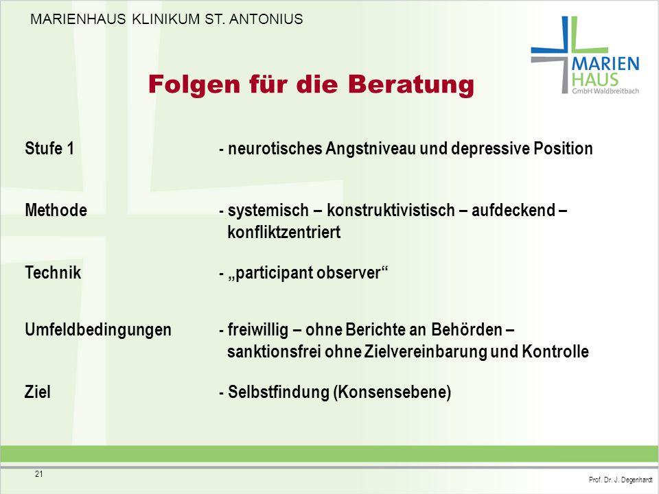 MARIENHAUS KLINIKUM ST. ANTONIUS Prof. Dr. J. Degenhardt 21 Folgen für die Beratung Stufe 1 - neurotisches Angstniveau und depressive Position Methode
