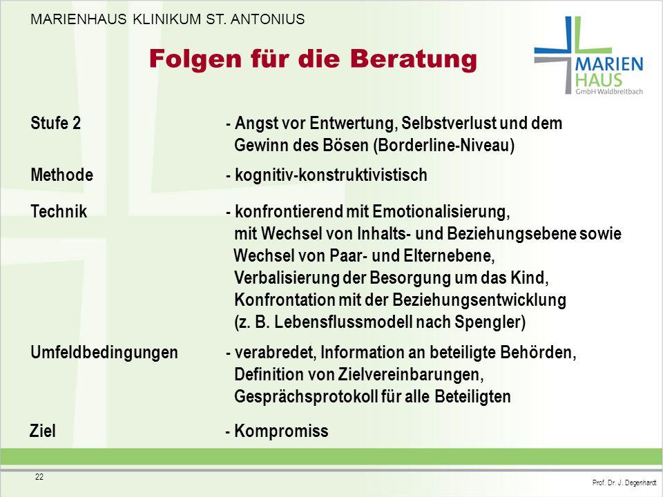 MARIENHAUS KLINIKUM ST. ANTONIUS Prof. Dr. J. Degenhardt 22 Folgen für die Beratung Stufe 2 - Angst vor Entwertung, Selbstverlust und dem Gewinn des B