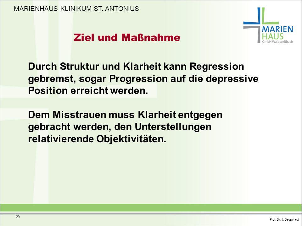 MARIENHAUS KLINIKUM ST. ANTONIUS Prof. Dr. J. Degenhardt 29 Durch Struktur und Klarheit kann Regression gebremst, sogar Progression auf die depressive