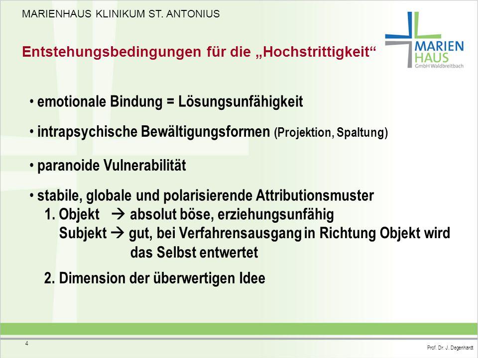 MARIENHAUS KLINIKUM ST. ANTONIUS Prof. Dr. J. Degenhardt 4 emotionale Bindung = Lösungsunfähigkeit intrapsychische Bewältigungsformen (Projektion, Spa