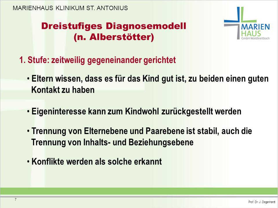 MARIENHAUS KLINIKUM ST. ANTONIUS Prof. Dr. J. Degenhardt 7 Dreistufiges Diagnosemodell (n. Alberstötter) 1. Stufe: zeitweilig gegeneinander gerichtet
