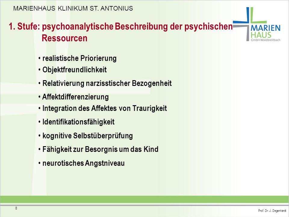 MARIENHAUS KLINIKUM ST. ANTONIUS Prof. Dr. J. Degenhardt 8 1. Stufe: psychoanalytische Beschreibung der psychischen Ressourcen realistische Priorierun