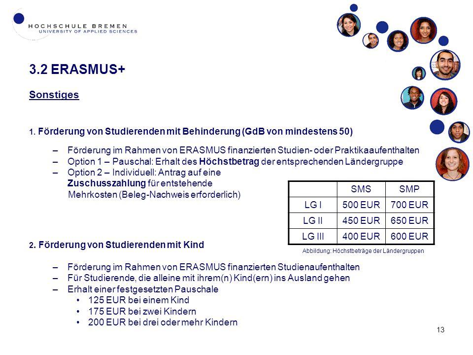 13 3.2 ERASMUS+ Sonstiges 1.