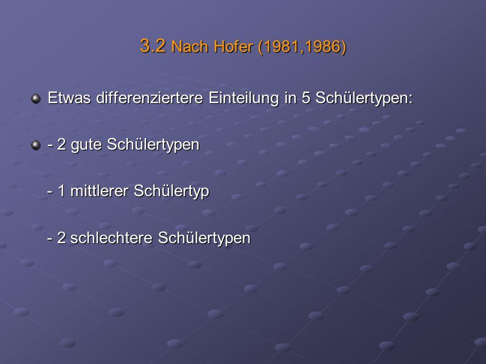 3.2 Nach Hofer (1981,1986) Etwas differenziertere Einteilung in 5 Schülertypen: - 2 gute Schülertypen - 1 mittlerer Schülertyp - 1 mittlerer Schülertyp - 2 schlechtere Schülertypen - 2 schlechtere Schülertypen