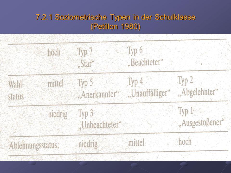 7.2.1 Soziometrische Typen in der Schulklasse (Petillon 1980)