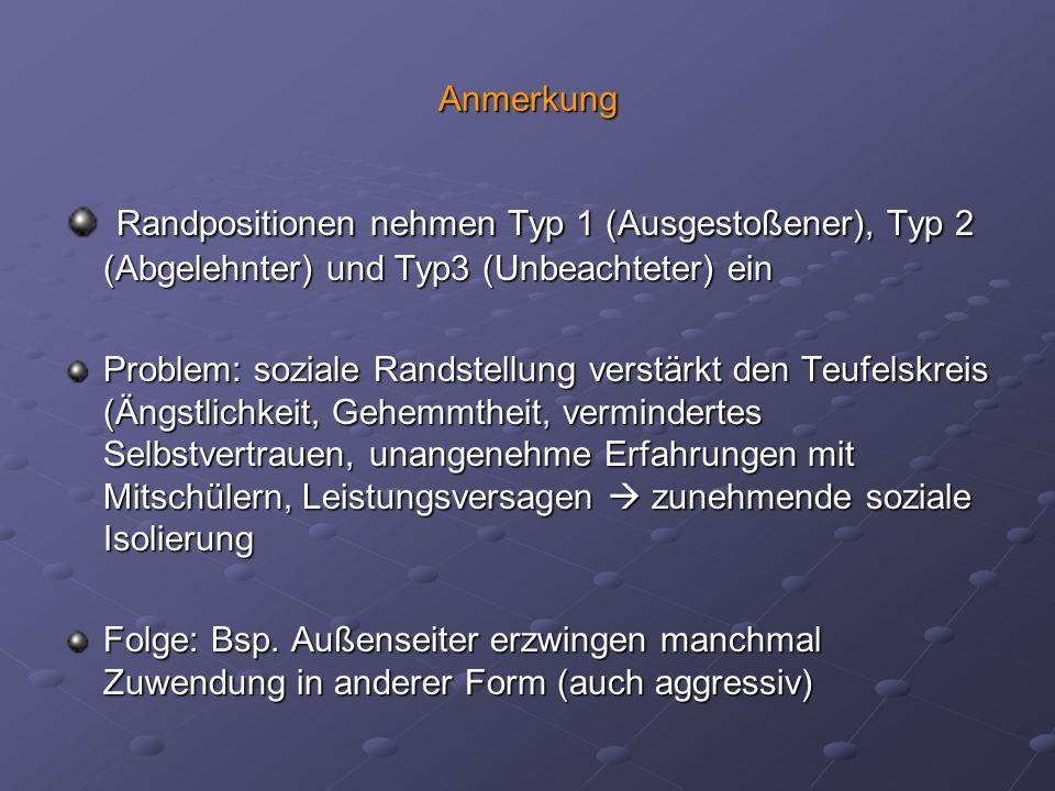 Anmerkung Randpositionen nehmen Typ 1 (Ausgestoßener), Typ 2 (Abgelehnter) und Typ3 (Unbeachteter) ein Randpositionen nehmen Typ 1 (Ausgestoßener), Ty